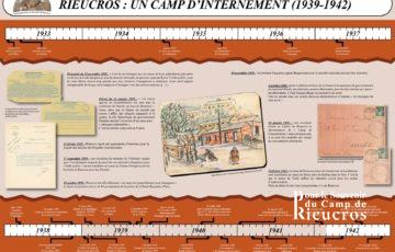 Panneau 1 du camp de Rieucros