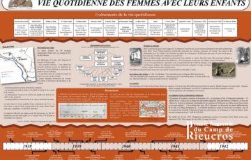 Panneau 3 du camp de Rieucros